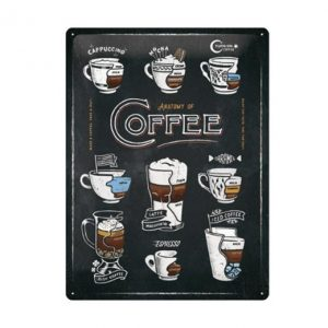 Anatomy of Coffee - metalen bord